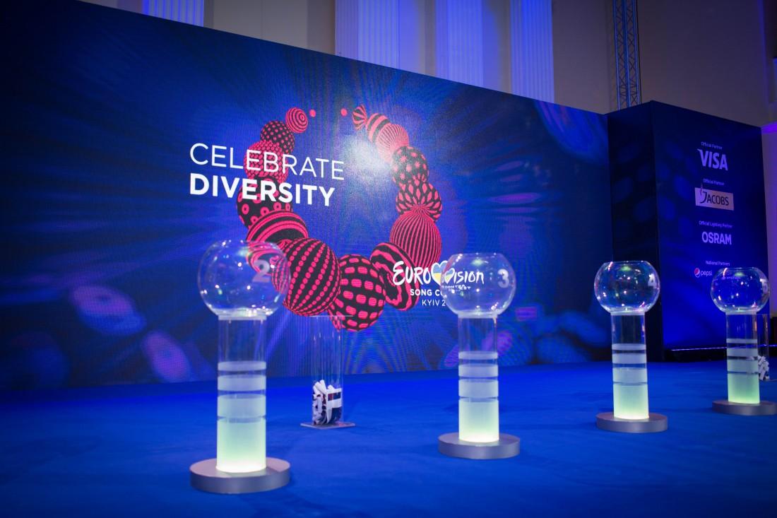 Евровидение 2017: песни участников - слушай сейчас