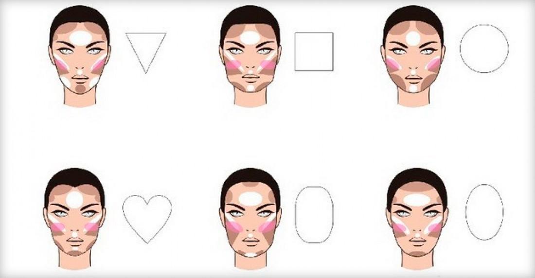 Как сделать лицо худее