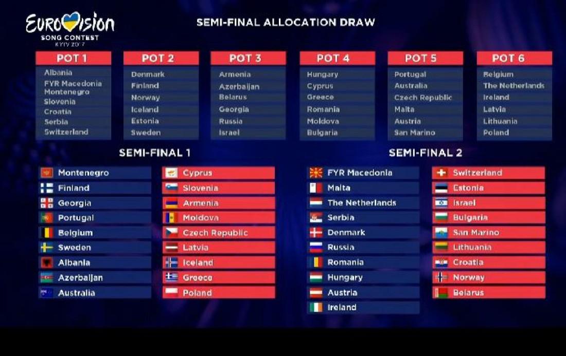 Порядок выступления на Евровидении 2017