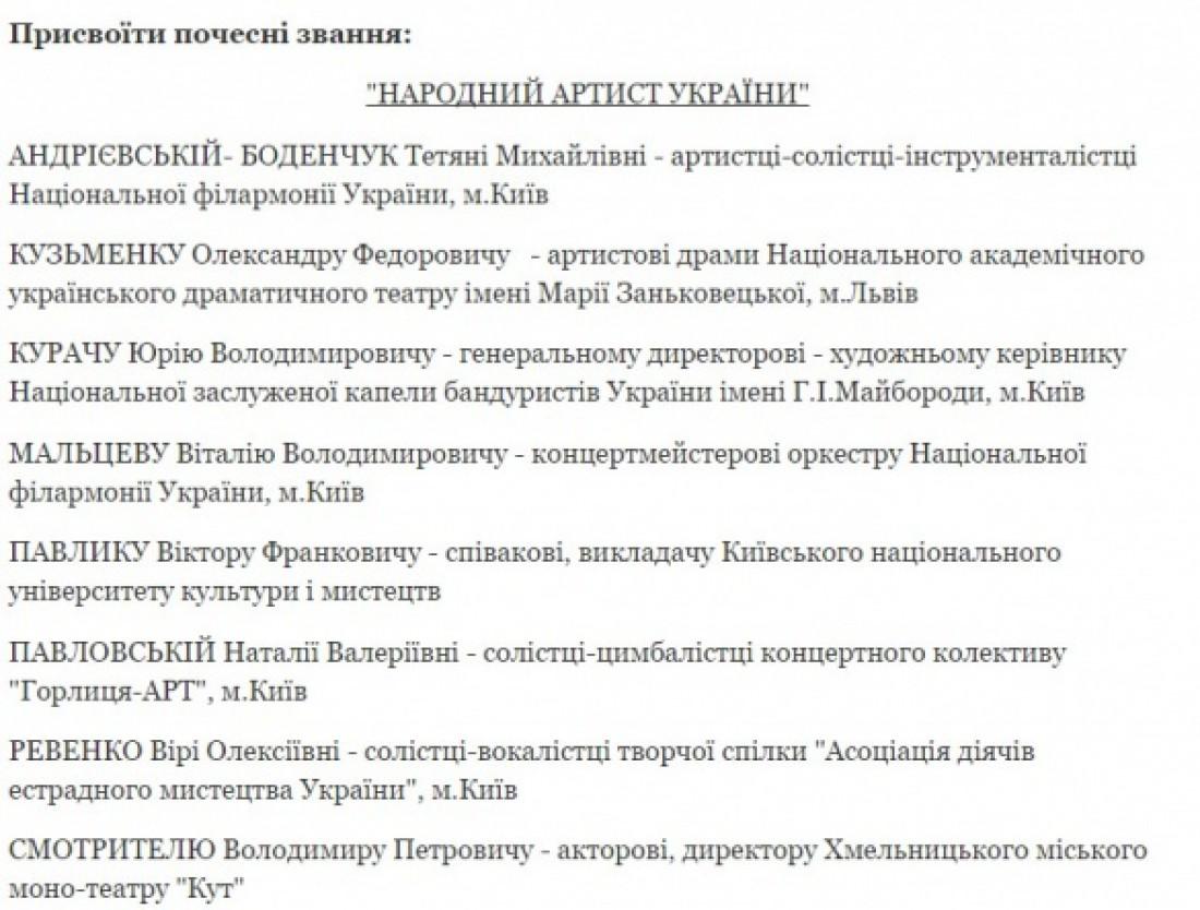 Указ Петра Порошенко