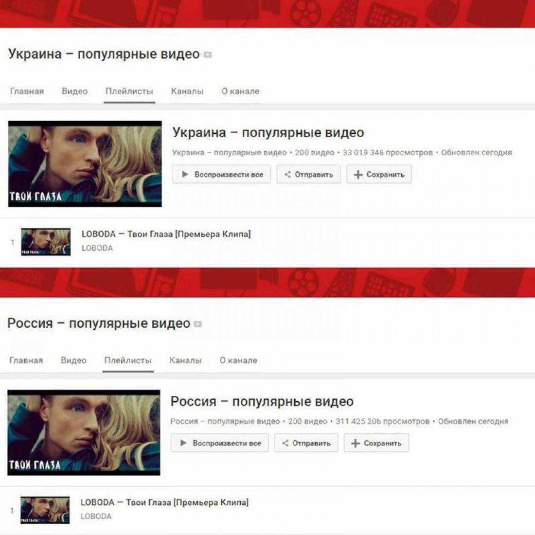 Новый клип LOBODA взорвал чарты Украины и России