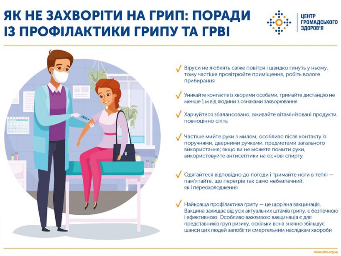 Как не заболеть гриппом: рекомендации МОЗ