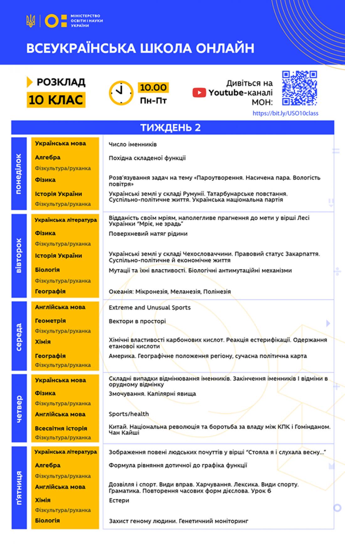 Всеукраинская школа онлайн: Расписание для 10 класса