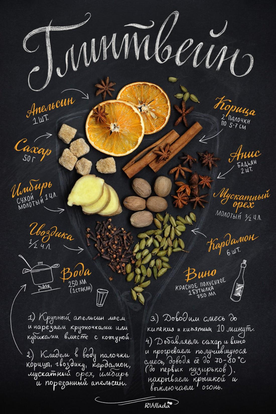 ТОП-4 лучших рецептов домашнего глинтвейна