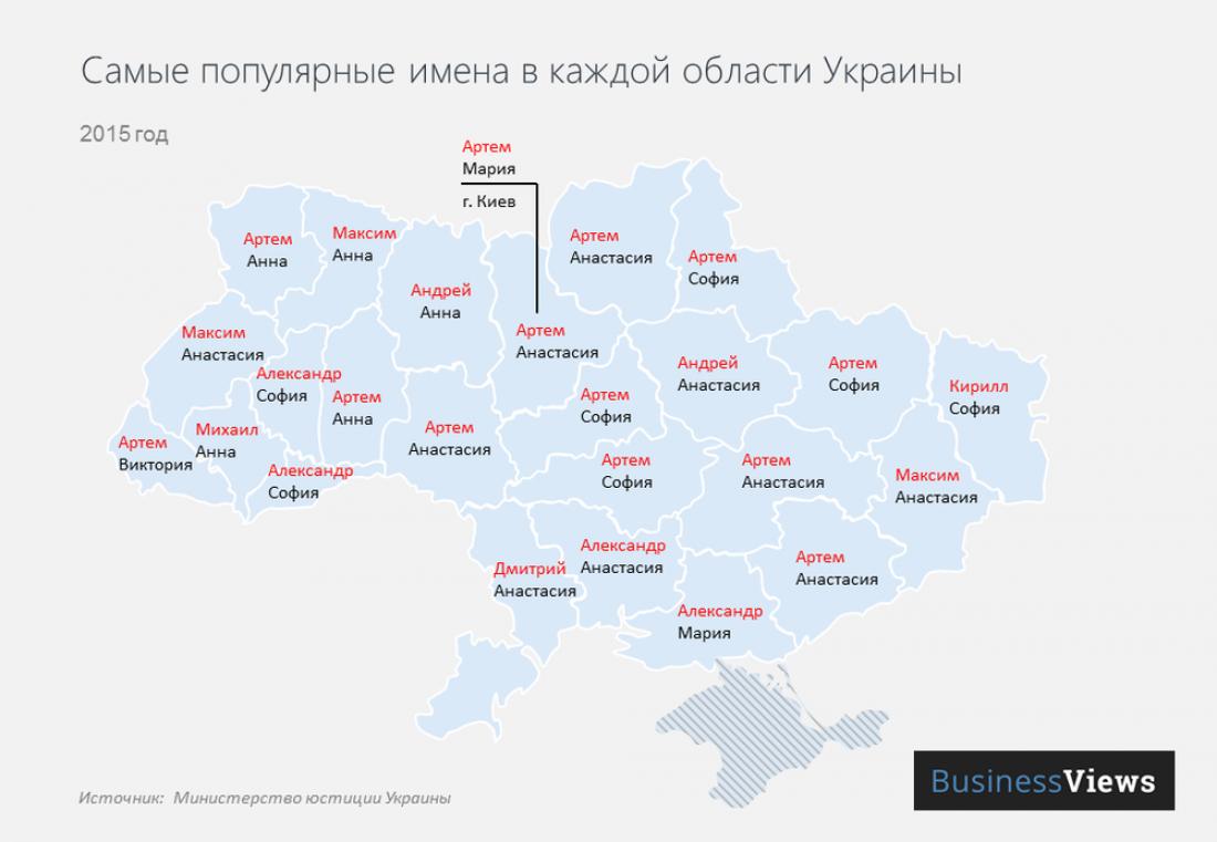 Популярные имена в разных регионах Украины