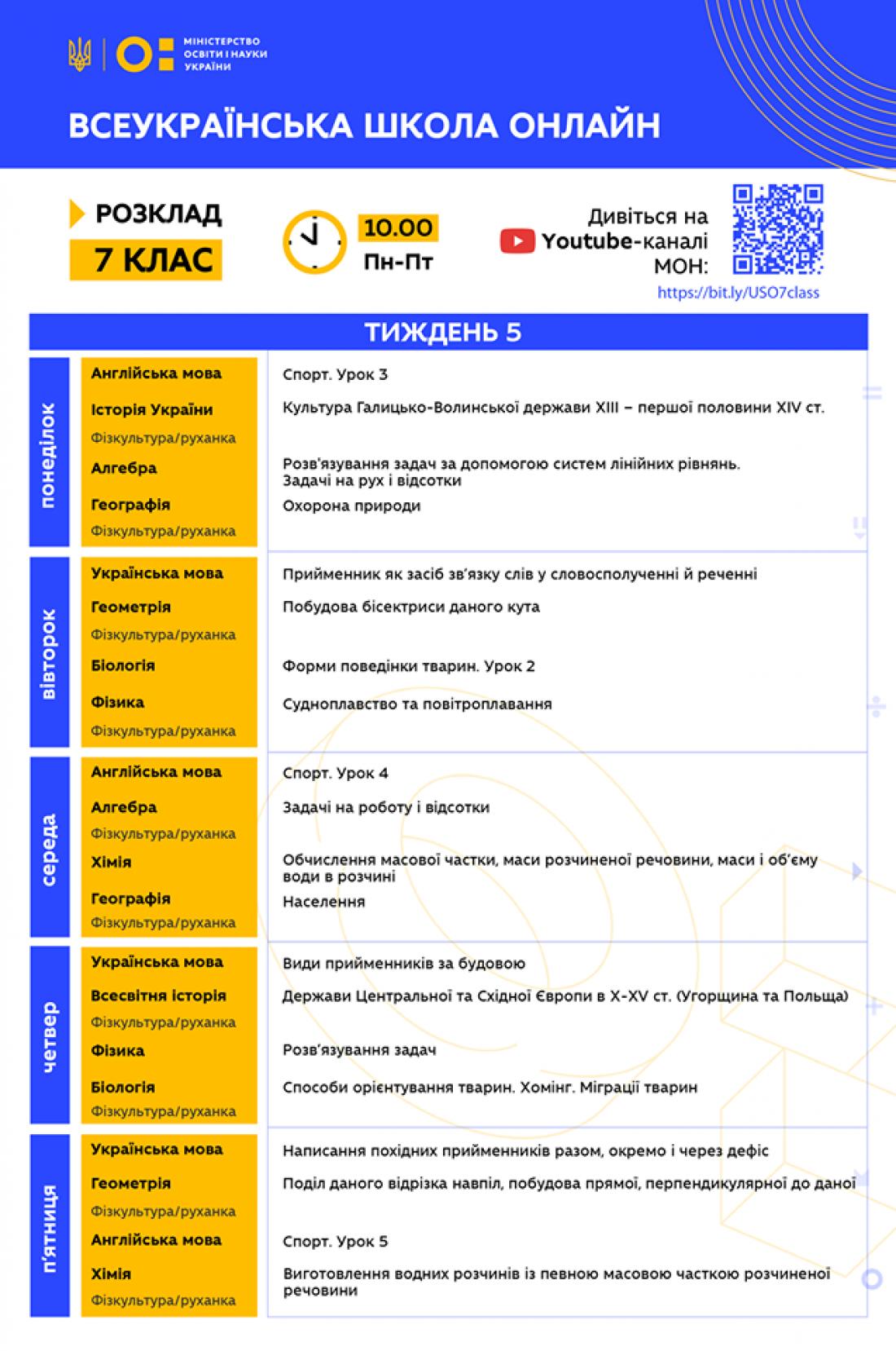 Всеукраинская школа онлайн: Расписание уроков на 4-8 мая