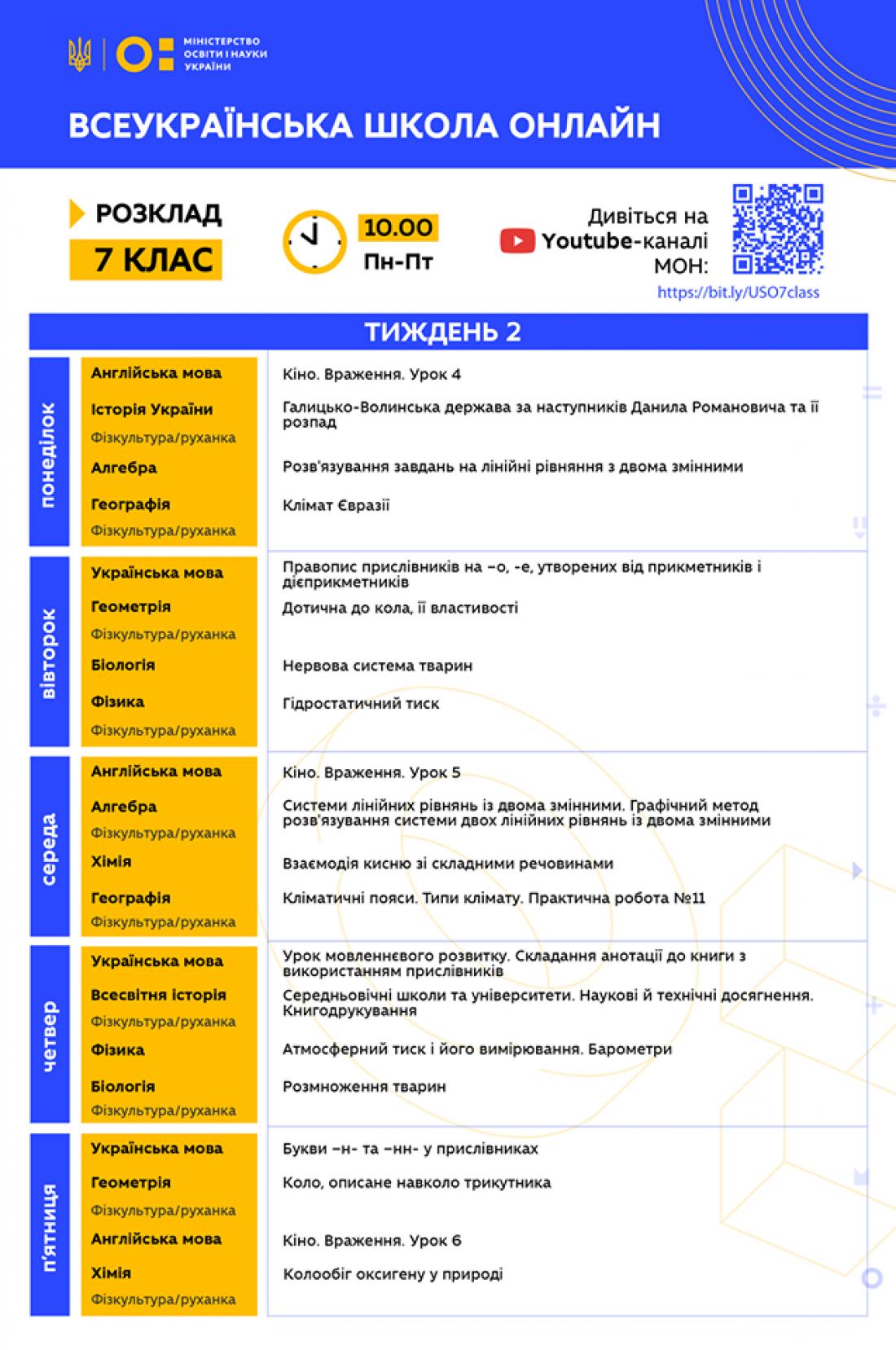 Всеукраинская школа онлайн: Расписание для 7 класса