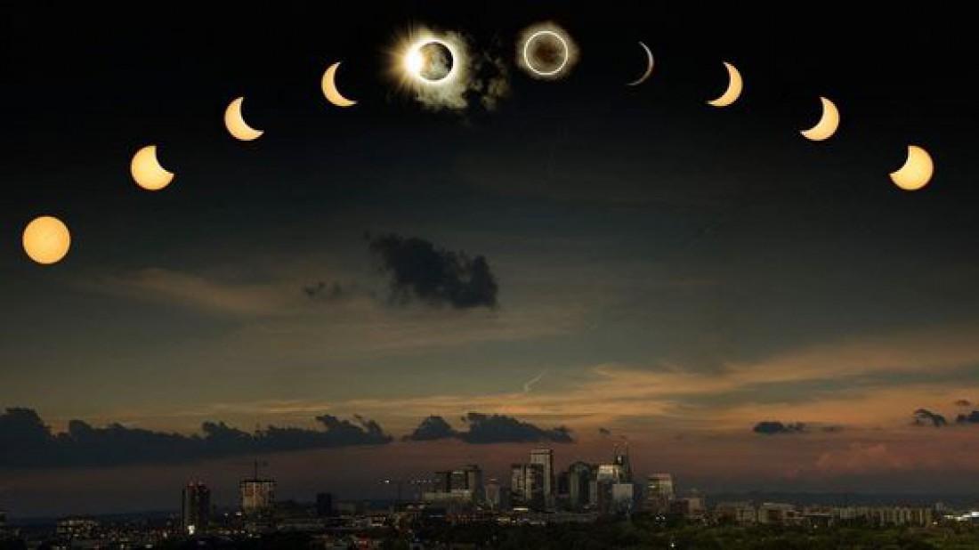Солнечное затмение 21 июня 2020: обстоятельства и влияние на человека