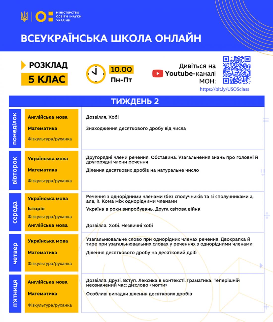 Всеукраинская школа онлайн: Расписание для 5 класса