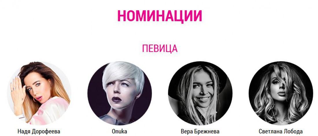 Номинантки Cosmopolitan Awards 2017 в категории
