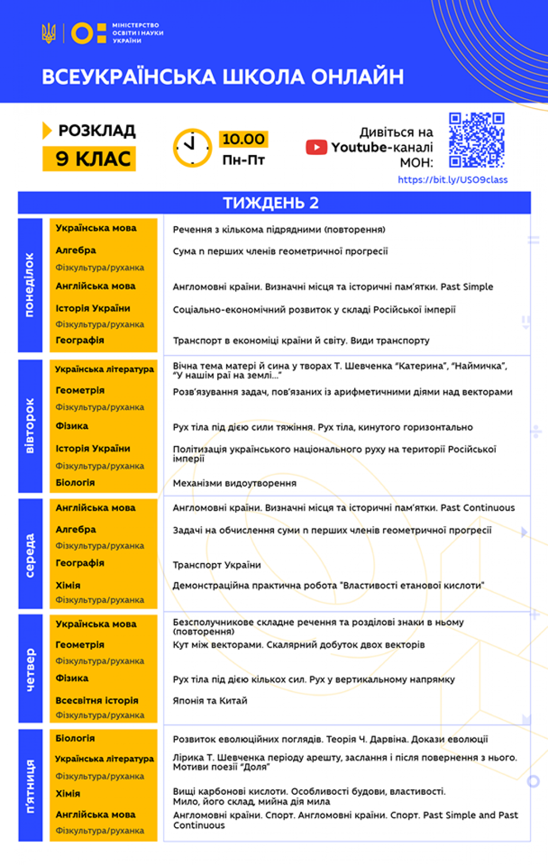 Всеукраинская школа онлайн: Расписание для 9 класса