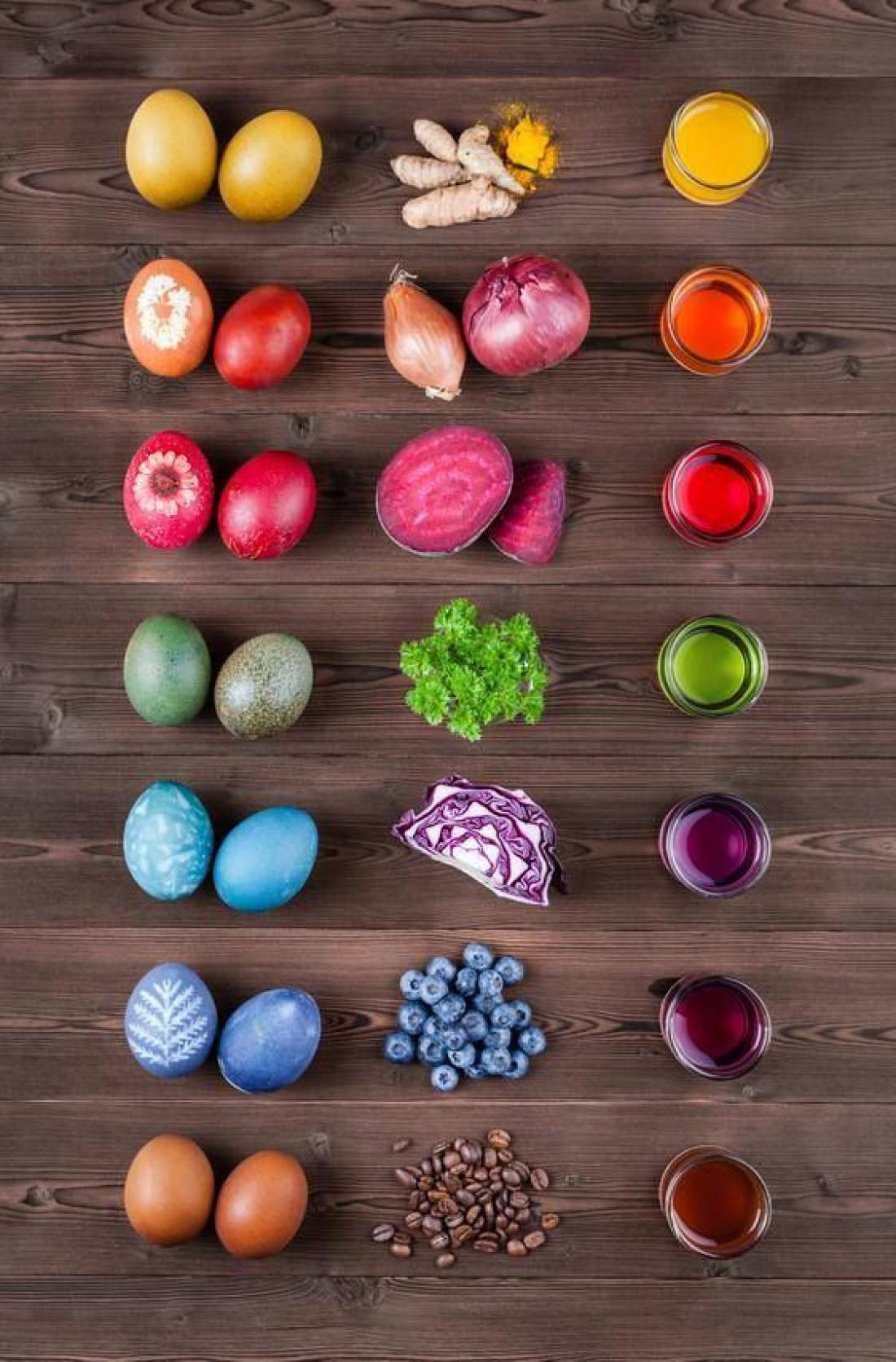 Мраморные пасхальные яйца: Рецепт приготовления (с видео)