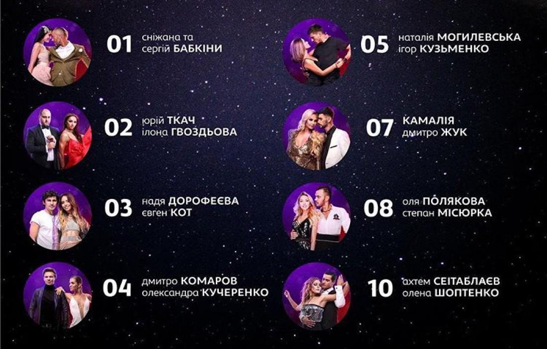 Танці з зірками 2017: кто покинул четвертый выпуск