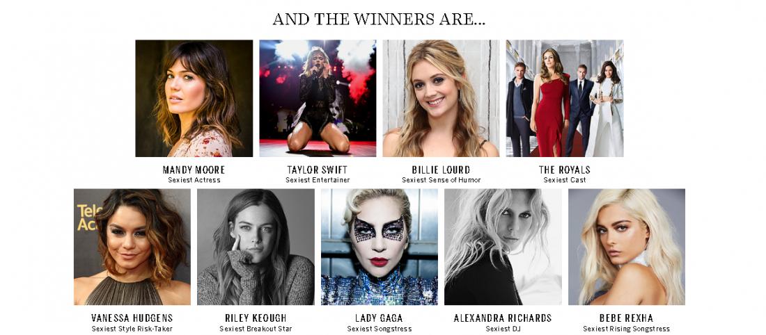 Знаменитости, получившие место в рейтинге Victoria's Secret