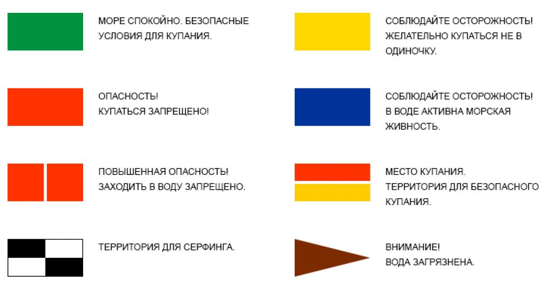 Значки и флаги на пляже
