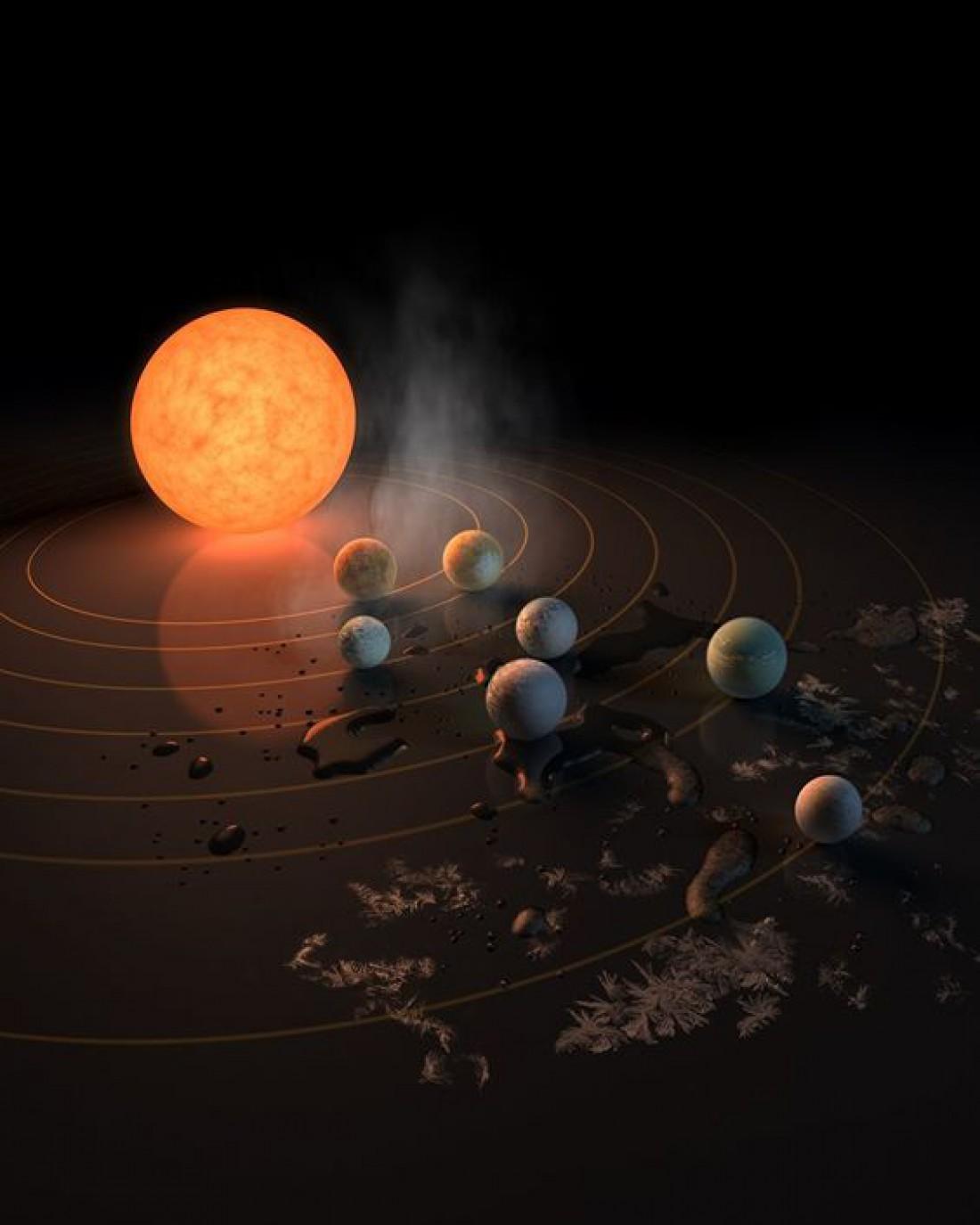 Парад планет 4 июля 2020 года: Что известно?