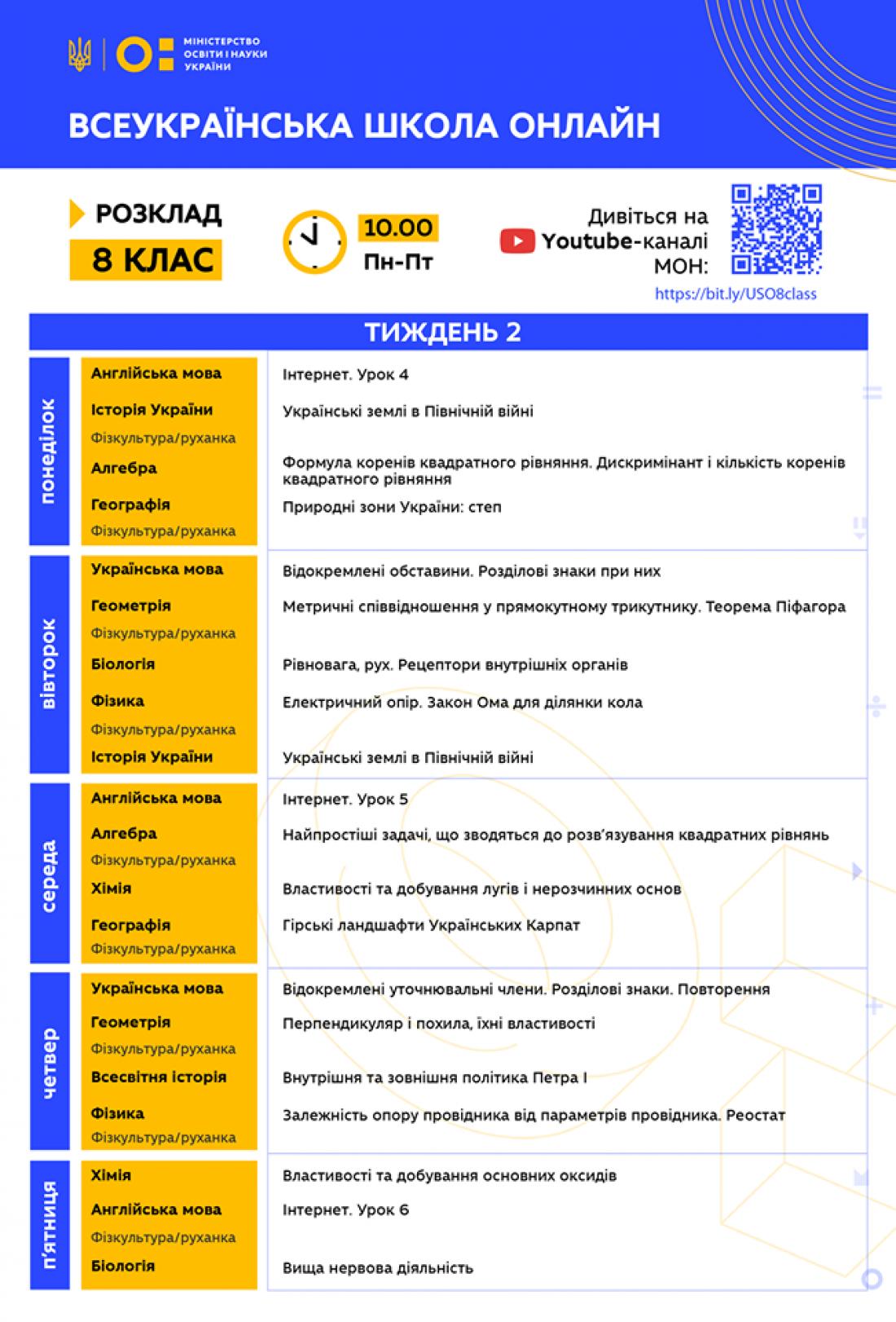 Всеукраинская школа онлайн: Расписание для 8 класса