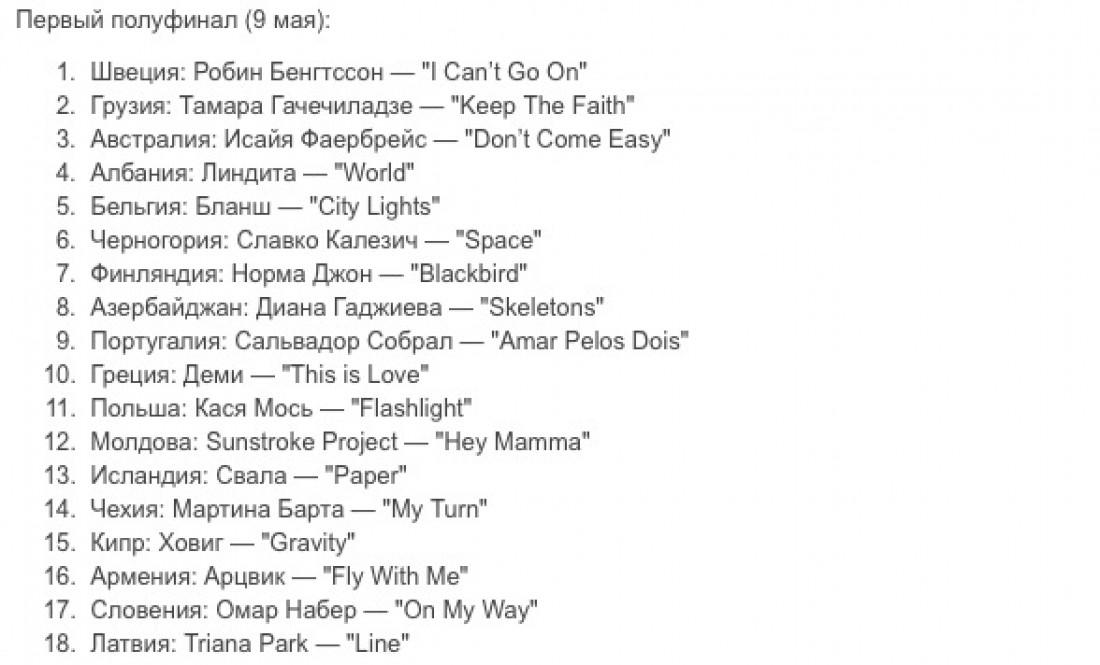 Евровидение 2017 первый полуфинал: участники