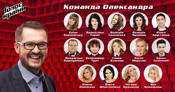 Команда Александра Пономарева