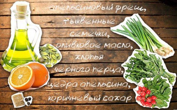 Заправка к овощным салатам рецепт