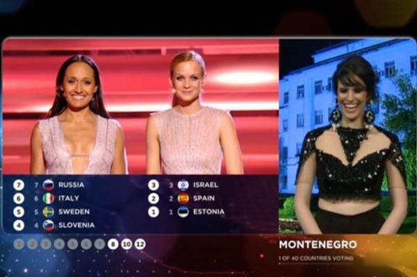Евровидение 2015: Голосование стран