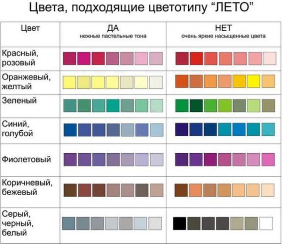 Цветотип внешности лето