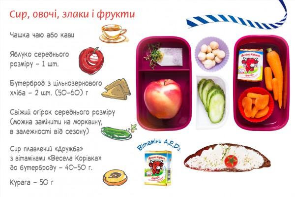 диетологи москвы