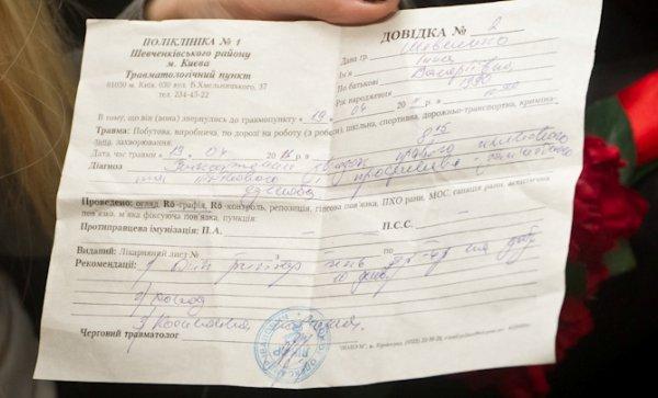 Подтверждение диагноза Инны Шевченко