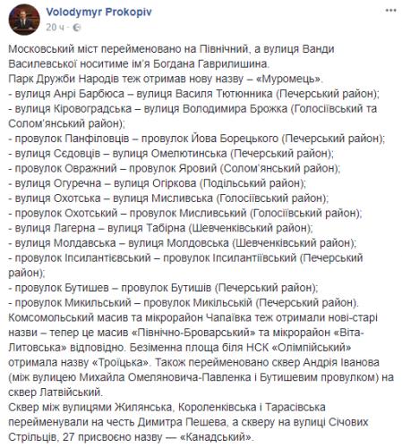 Список переименованых объектов Киева фото