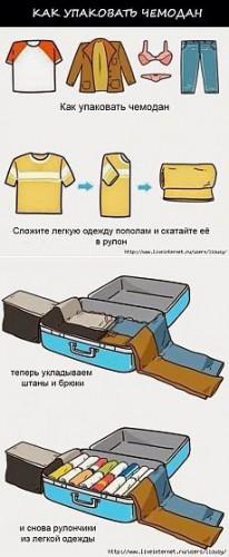 Как правильно собрать чемодан в поездку