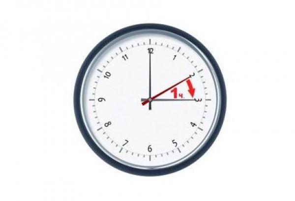 В последнее воскресенье марта Украина перейдет на летнее время и переведет стрелки часов на час вперед