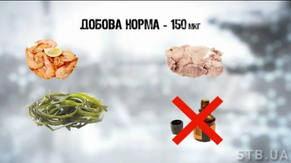 Что кушать при недостатке йода?