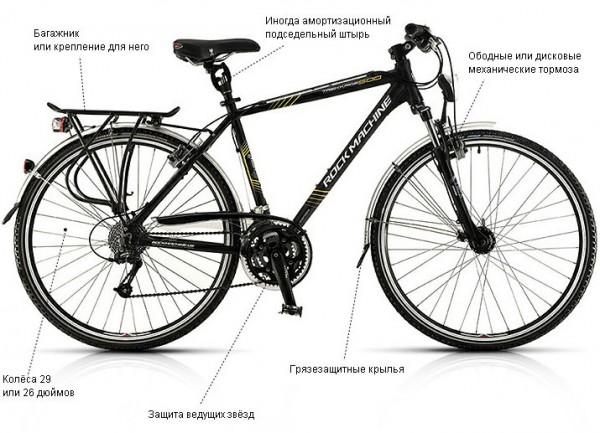 Туристский велосипед