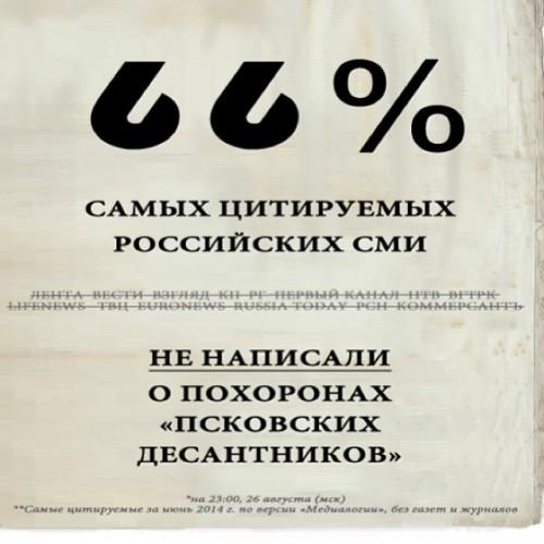 Ксения Собчак высказалась о российских СМИ
