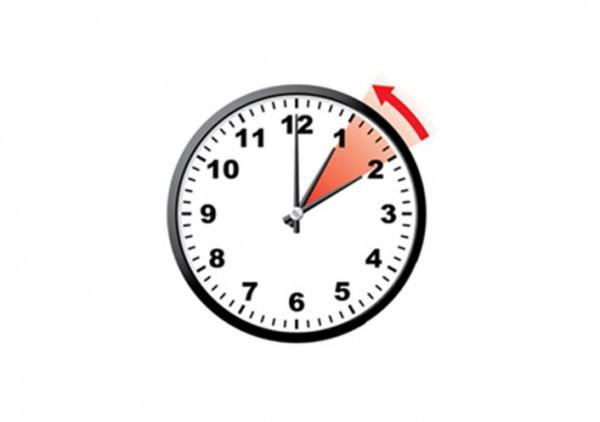 Перевод времени 2014: 26 октября переводят стрелки часов на час назад