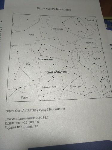 Звезда группы Авиатор в созвездии Близнецов фото