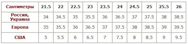 Размеры Женской Обуви Таблица