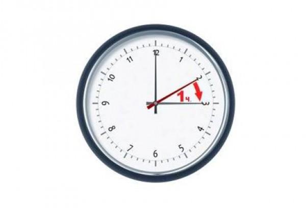 C 30 на 31 марта стрелки часов переведут на час вперед