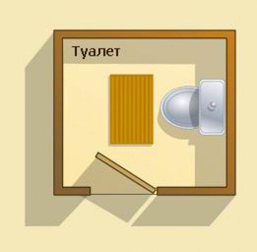 Схемы фэн-шуй спальни, кухни, гостиной, санузла и.