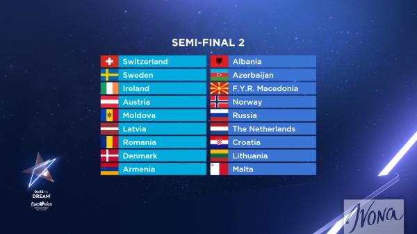 Евровидение 2019: в каком полуфинале выступит Украина