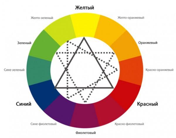 РОСМАТ  российский завод по производству профиля