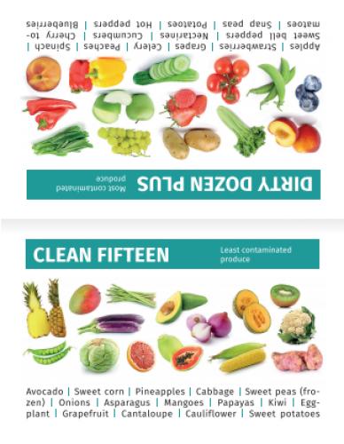 Список органических продуктов