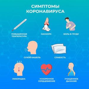 Профилактика коронавирусной инфекции: симптомы коронавирусной инфекции, немедленно обратиться к врачу