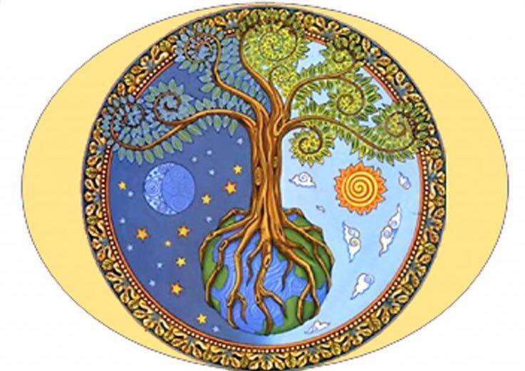 Весеннее равноденствие: Дата праздника, обряды и суеверия