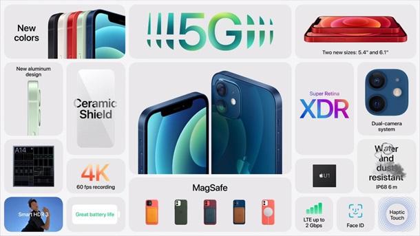 Характеристики iPhone 12