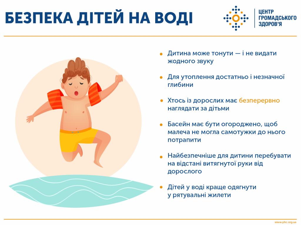 Основные меры безопасности при купании в водоемах