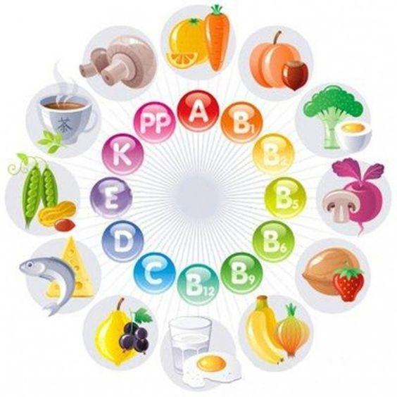 Почему витамины могут быть опасными