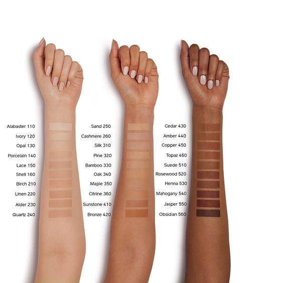 Особенности тона кожи