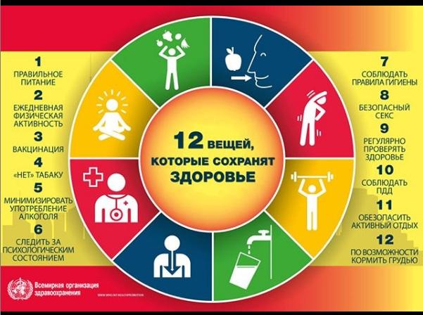 Доктор Комаровский назвал 12 вещей, которые сохраняют здоровье