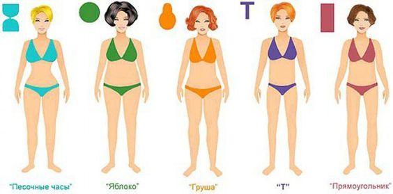 Как похудеть по типу фигуры: питание и спорт